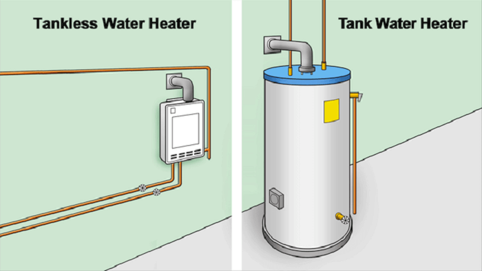 3 Primary Types of Water Heaters | Comfort Pros